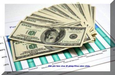 lệ phí làm visa pháp